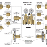 csm_witt_dome_pressure_regulator_747_set_0a98e323a7