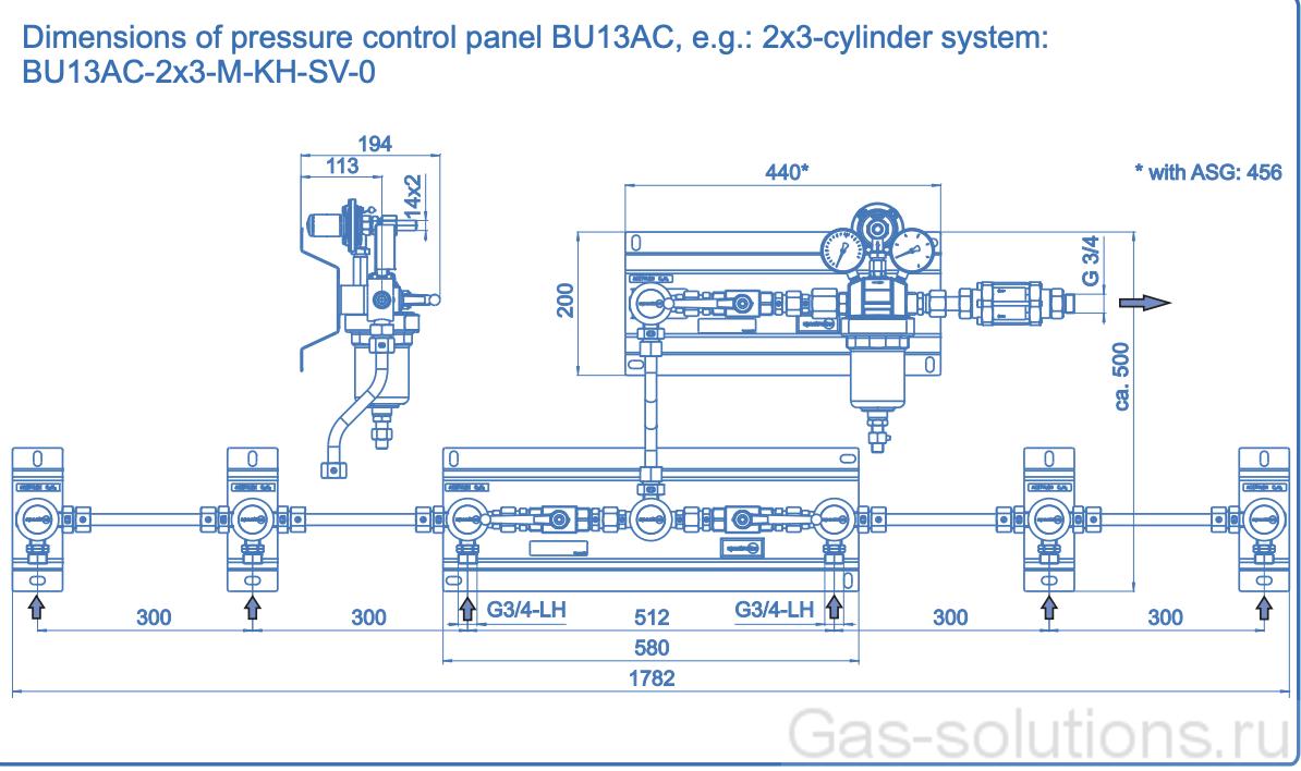Газовая рампа Spectron серия BU13 АС для ацетилена, двуплечевая