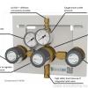 Газовая рампа GCE MTLM без продувки