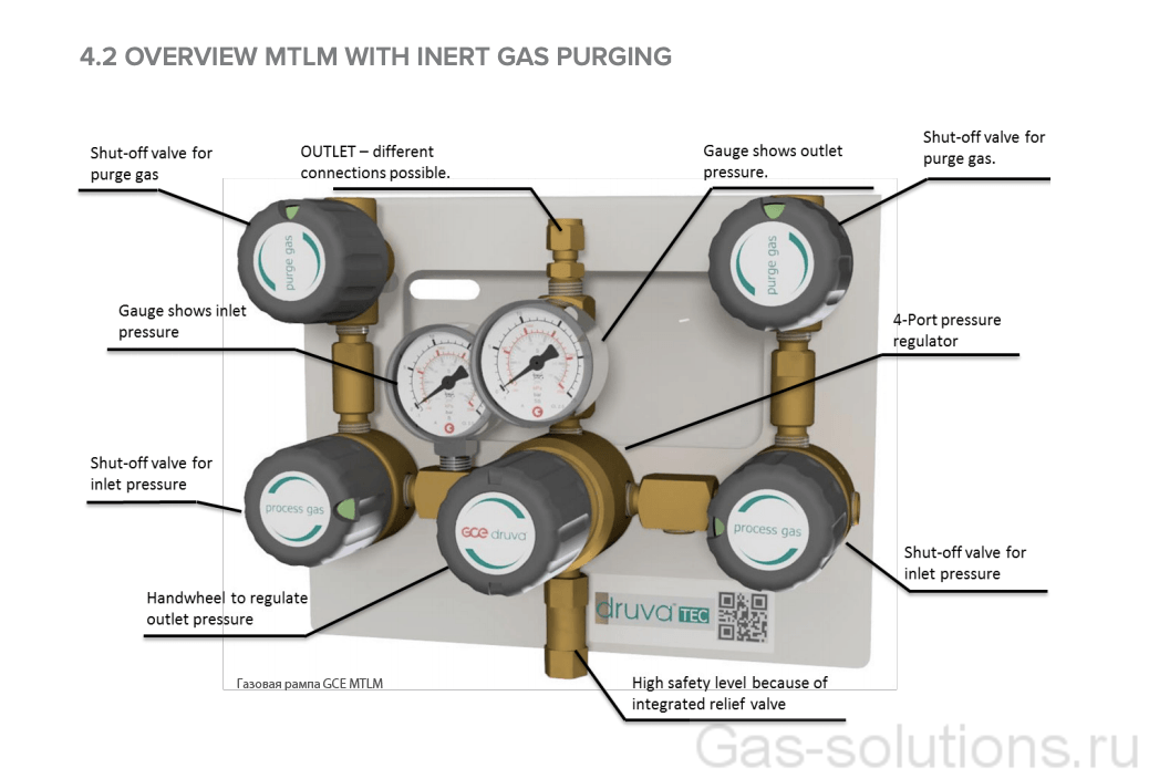 Газовая рампа GCE MTLM с продувкой