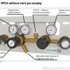 Газовая рампа GCE MTLS без продувки
