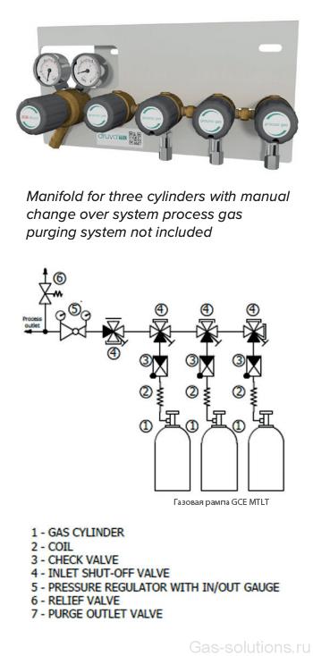 Газовая рампа GCE MTLT без продувки_схема подключения