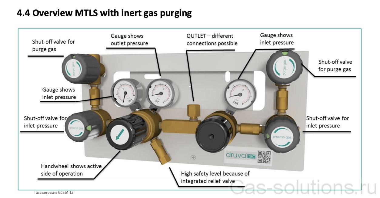 Газовая рампа GCE MTLS с продувкой