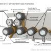 Газовая рампа GCE MTLT с продувкой