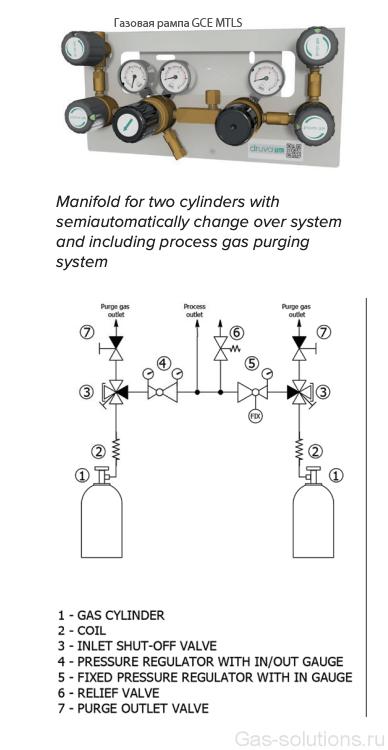 Газовая рампа GCE MTLS с продувкой_схема