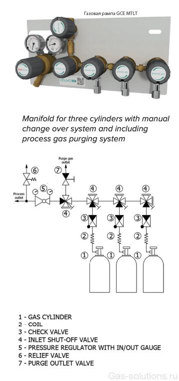 Газовая рампа GCE MTLT с продувкой_схема подключения