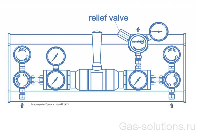 Газовая рампа Spectron серия BE56-2U_чертеж1