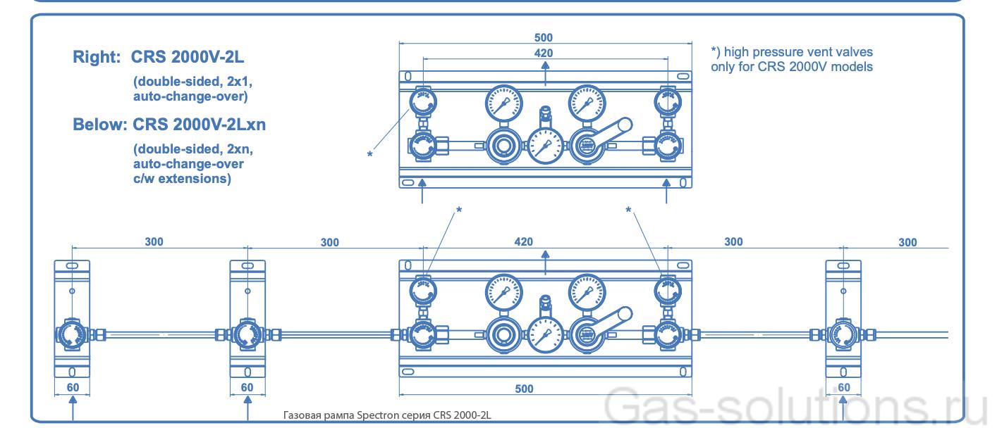 Газовая рампа Spectron серия CRS 2000-2L_чертеж