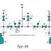 Газовая рампа GCE DRUVA серия BMD 320-34_схема