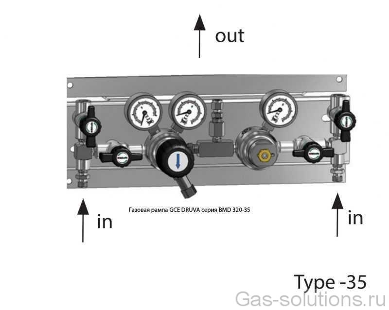 Газовая рампа GCE DRUVA серия BMD 320-35
