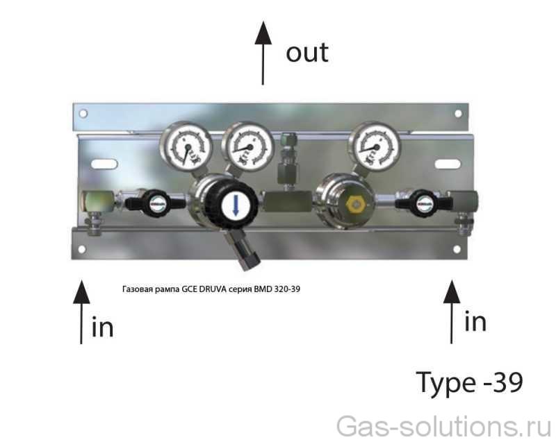 Газовая рампа GCE DRUVA серия BMD 320-39