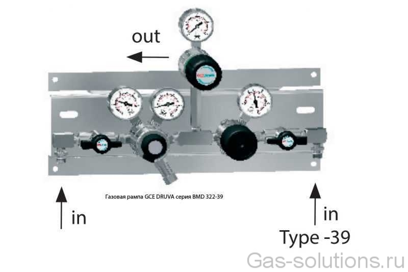 Газовая рампа GCE DRUVA серия BMD 322-39