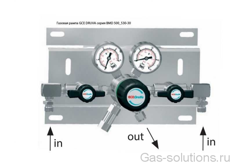 Газовая рампа GCE DRUVA серия BMD 500_530-30