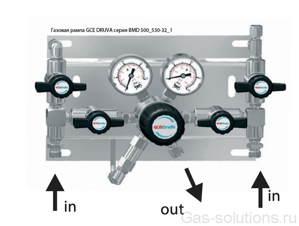 Газовая рампа GCE DRUVA серия BMD 500_530-32_1