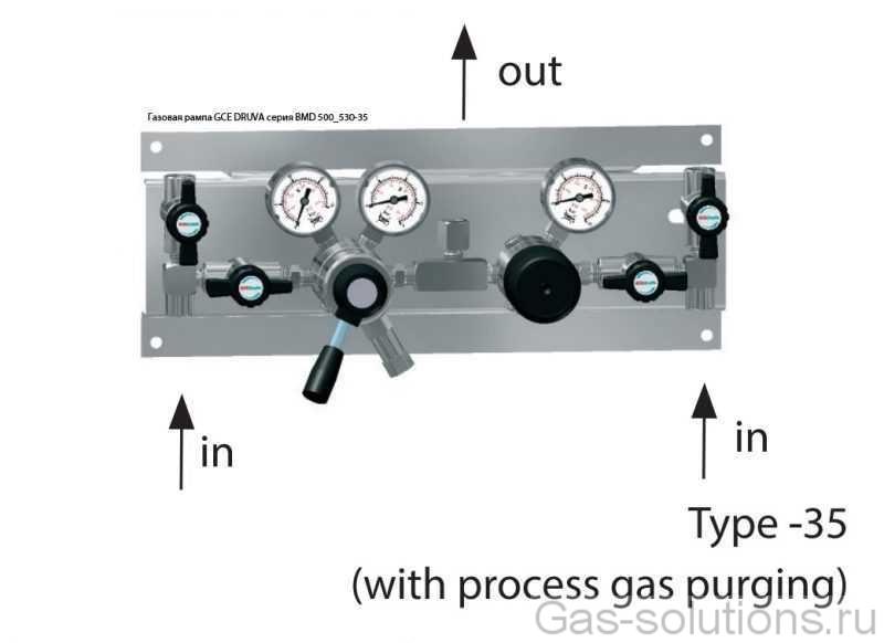 Газовая рампа GCE DRUVA серия BMD 500_530-35
