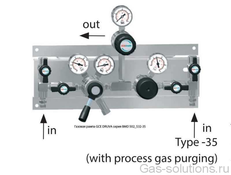 Газовая рампа GCE DRUVA серия BMD 502_532-35