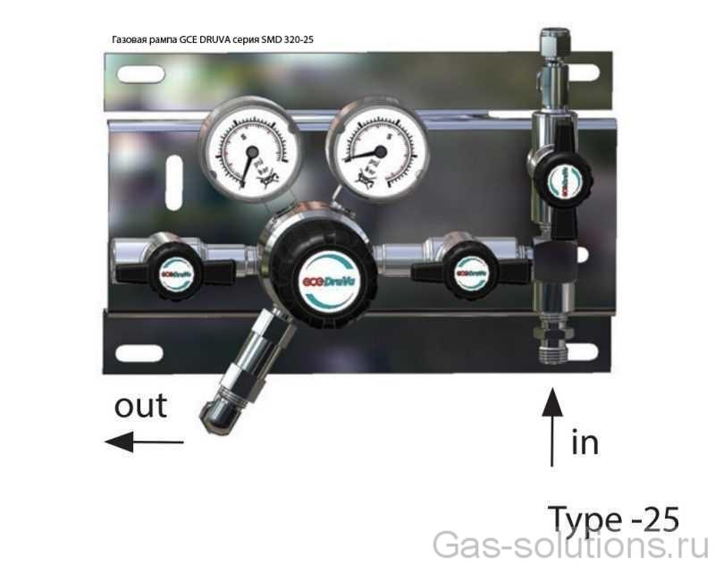 Газовая рампа GCE DRUVA серия SMD 320-25