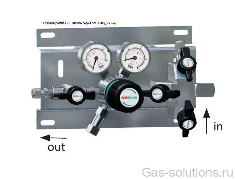 Газовая рампа GCE DRUVA серия SMD 500_530-26