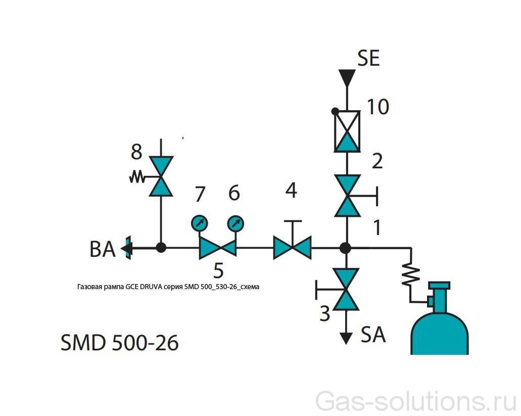 Газовая рампа GCE DRUVA серия SMD 500_530-26_схема