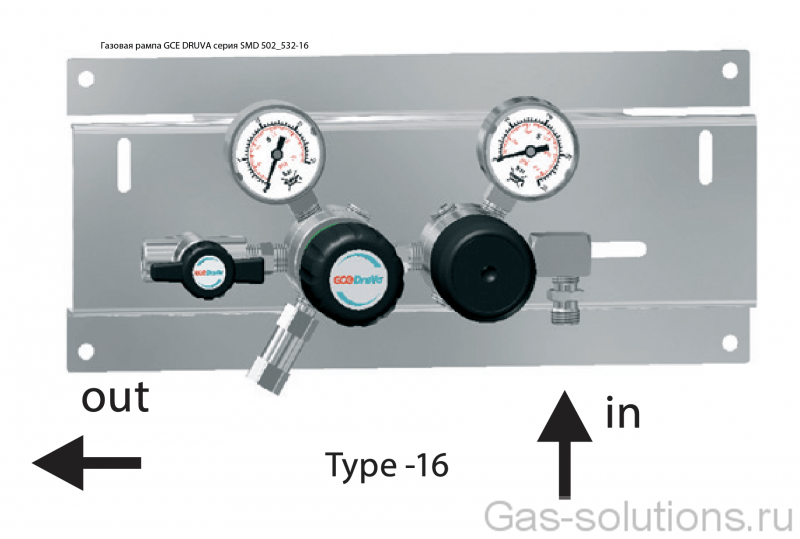 Газовая рампа GCE DRUVA серия SMD 502_532-16