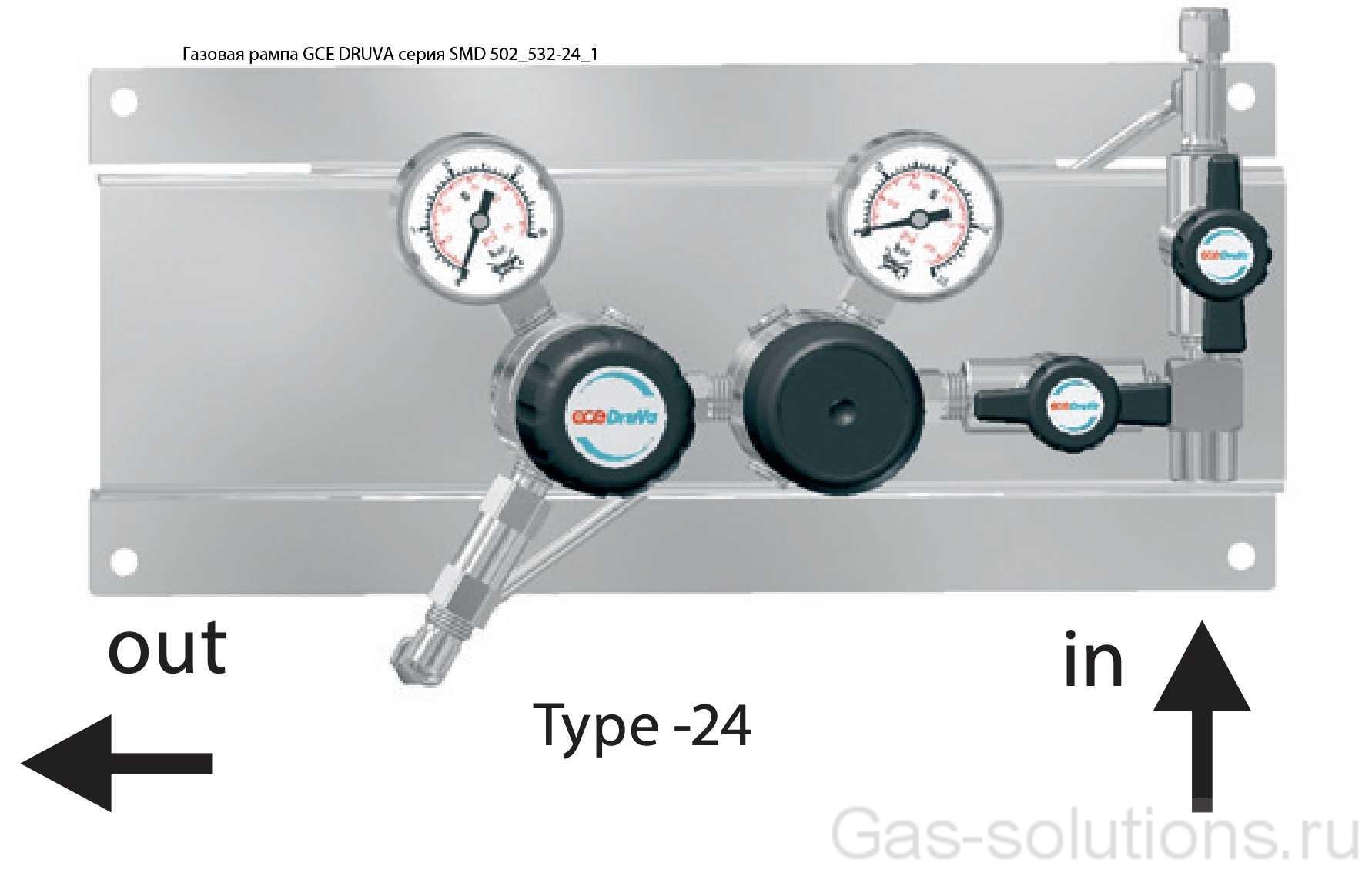 Газовая рампа GCE DRUVA серия SMD 502_532-24_1