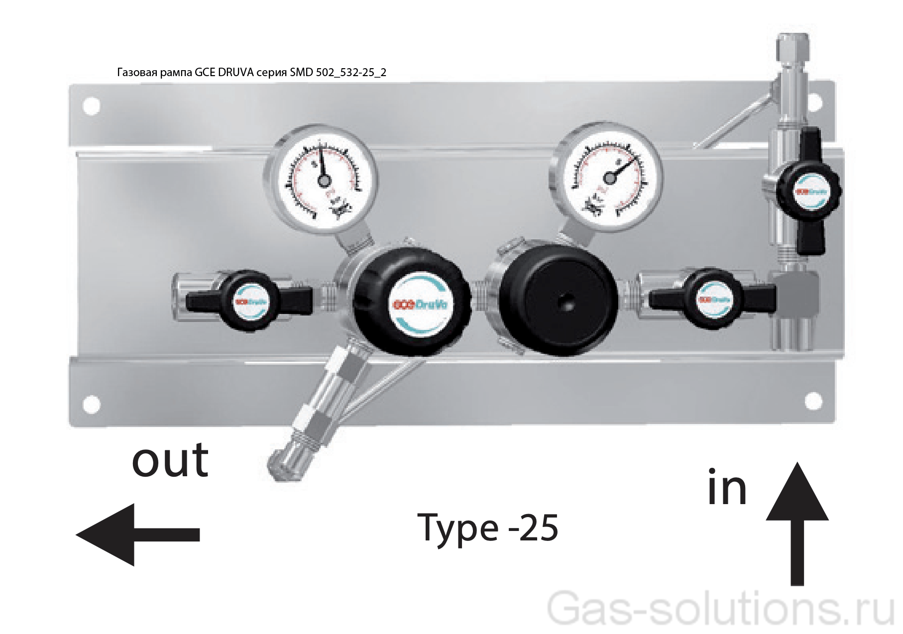 Газовая рампа GCE DRUVA серия SMD 502_532-25_2