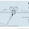 Газовая рампа Linde HiQ BASELINE серия S 101_схема