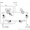 Газовая рампа Linde HiQ REDLINE серия A 208_схема