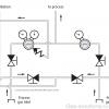 Газовая рампа Linde HiQ REDLINE серия A 209_схема