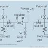 Газовая рампа Linde HiQ REDLINE серия D 304_схема