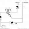 Газовая рампа Linde HiQ REDLINE серия S 202_схема