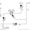 Газовая рампа Linde HiQ REDLINE серия S 203_схема