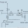 Газовая рампа Linde HiQ REDLINE серия S 301_схема