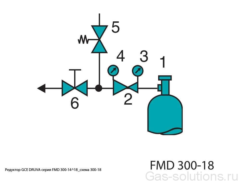 Редуктор GCE DRUVA серия FMD 300-14^18_схема 300-18