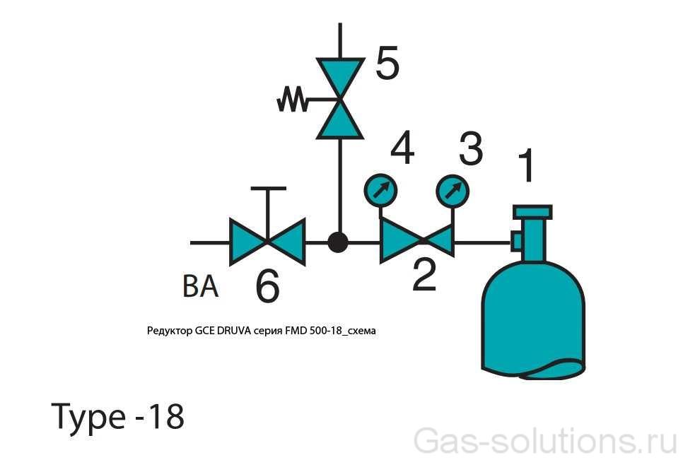 Редуктор GCE DRUVA серия FMD 500-18_схема