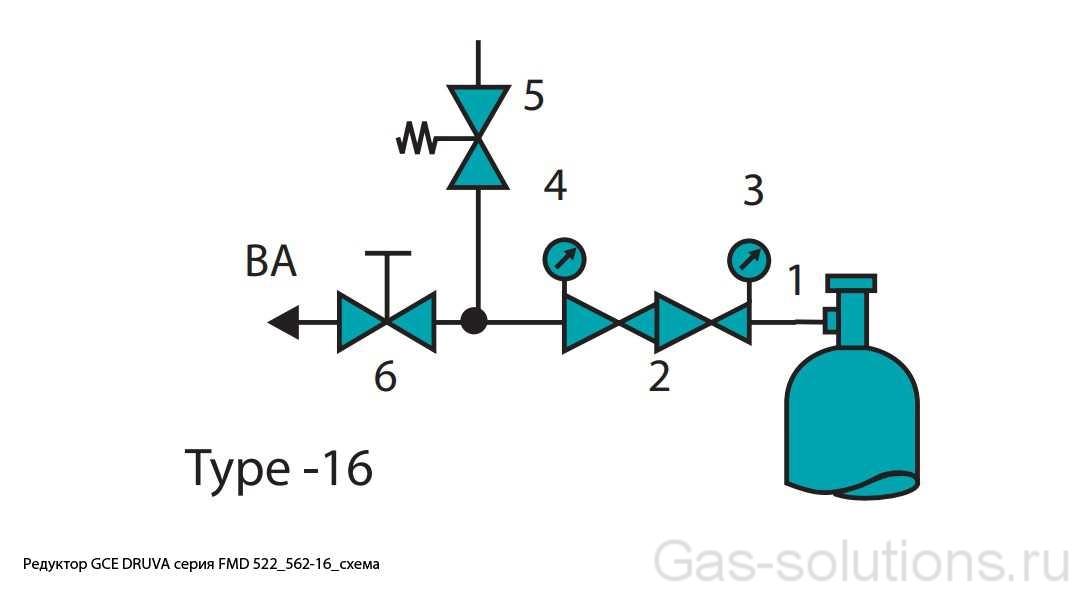 Редуктор GCE DRUVA серия FMD 522_562-16_схема
