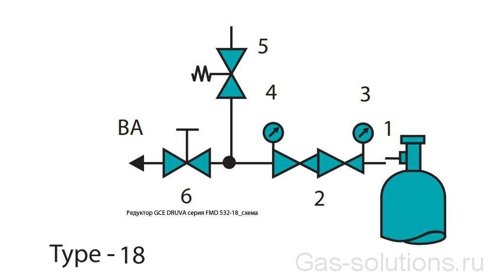 Редуктор GCE DRUVA серия FMD 532-18_схема
