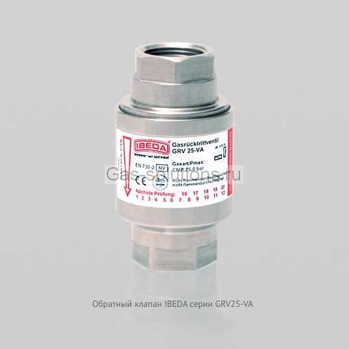 Обратный клапан IBEDA серии GRV25-VA