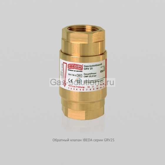 Обратный клапан IBEDA серии GRV25