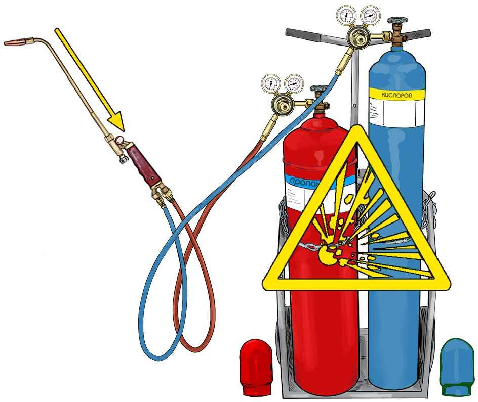 Безопасность газокислородной резки