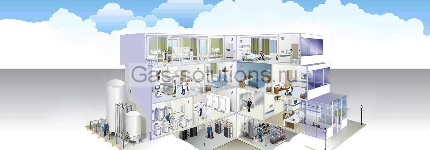 Основные зоны применения медицинских газов в больницах