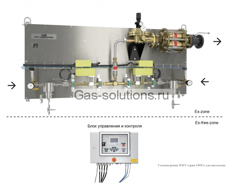 Газовая рампа WITT серия 150NА для ацетилена